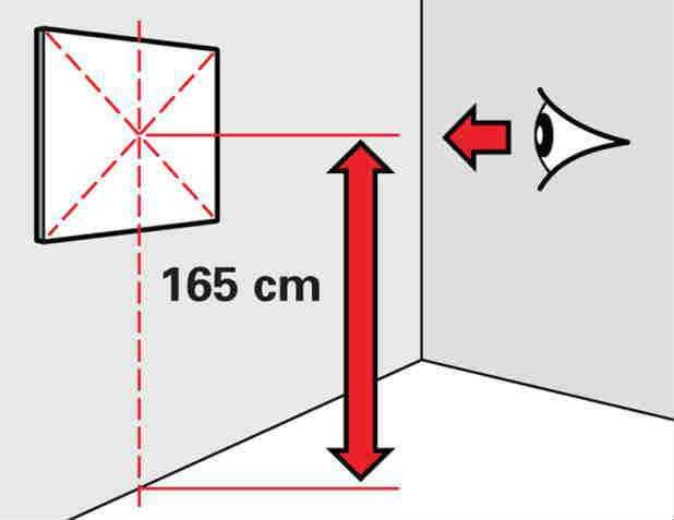 Как разместить картины - высота